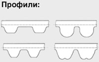Профили ZRK